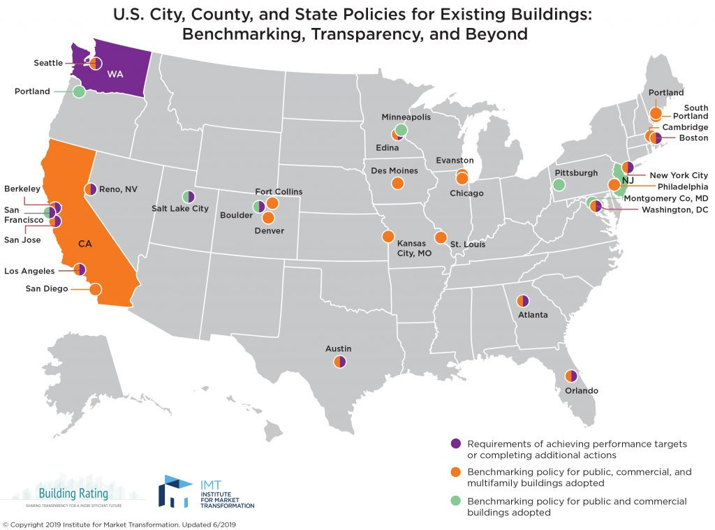 U.S. Cities That Have Benchmarking Requirements